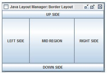 Layout Manager in Java | Learn How to Create Layout